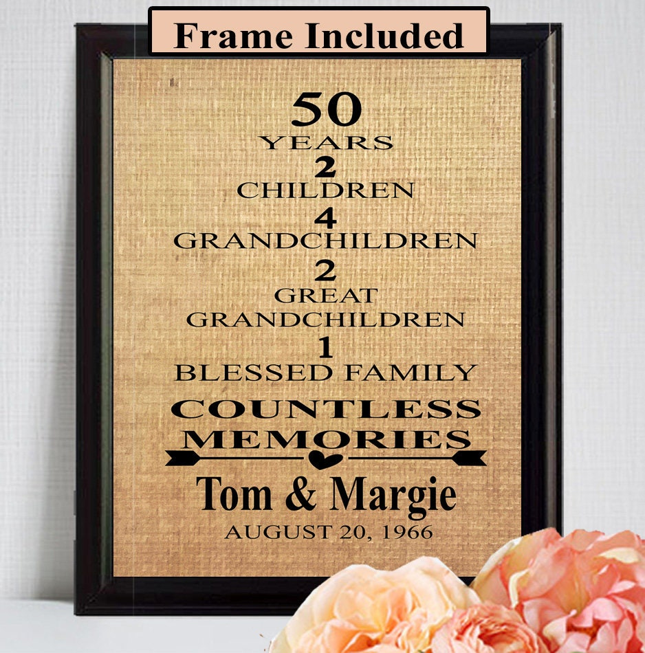 50th Wedding Anniversary Gifts: FRAMED 50th Anniversary Gift 50th Wedding Anniversary Gift/