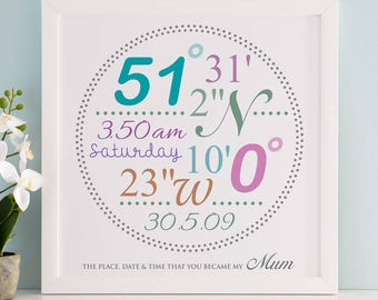 Personalised Mother's Day Art