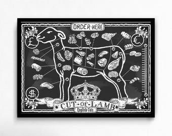 Lamb butcher cuts canvas art print poster