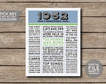DIGITAL FILE - 1952 - Printable 65th Birthday or Anniversary Newspaper Style Personalised Facts & Trivia Print Poster