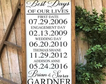 Best Days of Our Lives | Important Dates | Family Dates | Family | Wedding Gift | Anniversary Gift | Special Dates Wood Sign
