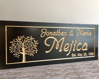 Benchmark Signs, Family Tree Sign, Personalized Gift, Custom Sign, Wooden carved sign, Mothers day gift, Wedding Shower Gift, Custom Sign