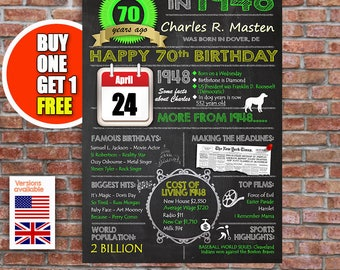 70th birthday gift, 70 years old, personalised 70th present, UK and US versions