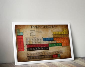 SPOILERS- The Table of Thrones (Updated 2017) // a Game of Thrones Inspired, Periodic Table of Fate, Houses, Alliances, Characters