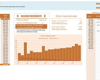 debt payoff excel spreadsheet