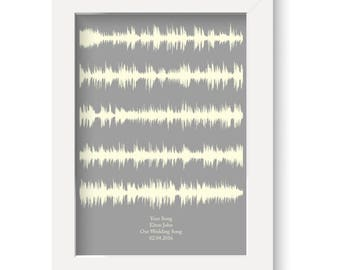 Personalised favourite song print gift music lovers sound waves any colour scheme