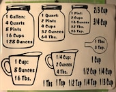 Measuring Cup Decal for kitchen
