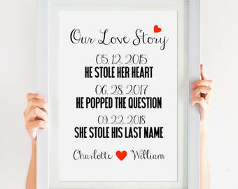 On SALE TODAY, Marriage Gift, anniversary gift, gift for her, gift for him, wife gift, husband gift, Important Dates Sign