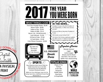 2017 The Year You Were Born, 1st Birthday Poster Sign, Back in 2017 Poster, Printable, Instant Download, 1 year ago facts, Anniversary Gift
