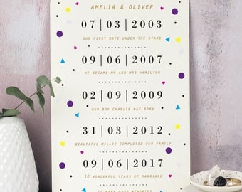 Personalised Couples Special Dates Metal Print