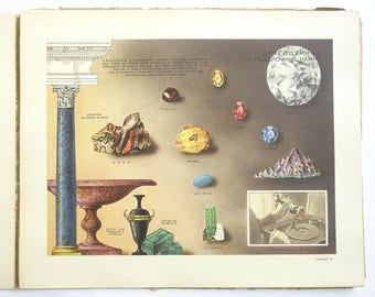 25 Vintage Soviet Russia Geology School Posters. Minerals in the National Economy, Ores Posters, Vintage Posters, Collectibles, 1955