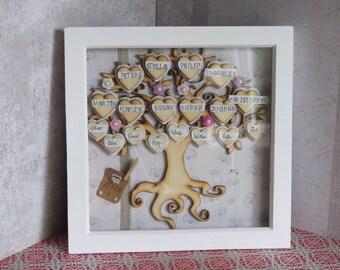 Family Tree Personalised Boxframe