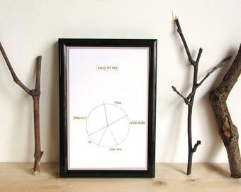 Easy to Say: original artwork | collage postcard | collectible diagram poem