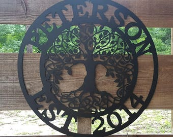 Personalized Tree of Life