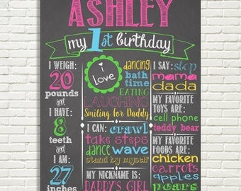 "First Birthday Chalkboard Sign 16x20"" Poster Luau Themed Digital File Only"