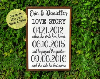 Personalized wedding-Our love story sign-Important date-3 date sign-when he stole her heart-engagement photo prop-wedding gift-special dates