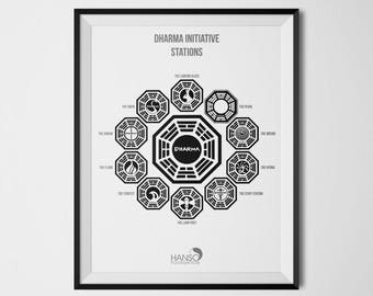 Dharma Initiative Stations Lost Tv Show Lost Wall Art Tv Series Geek Poster Nerdy Gifts Digital Download Lost Poster Dharma Lost Art Print