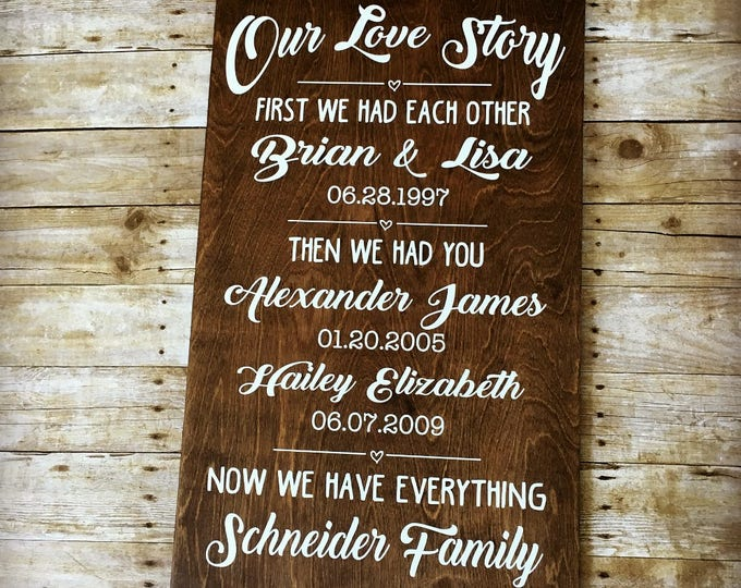 First we had each other, Now we have everything, Important Dates Sign, Our Love Story, Family Timeline, Anniversary Gift, Large Signs