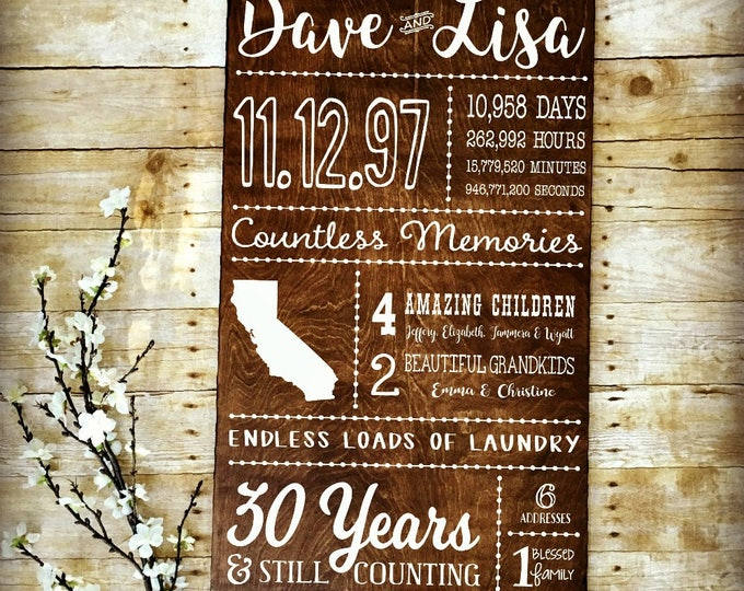 30th Anniversary, Love Story Board, Milestone Anniversary, 30 Years of Marriage, 30th Anniversary Art, Large Wood Sign