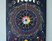 2018 Cosmic Calendar (north America) With Zodiac, Meteors, Moon Phases, Lunar Distance & Chakras