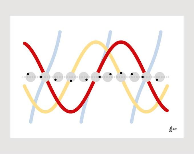 Waves 02 [mathematical abstract art print, unframed] A4/A3 sizes