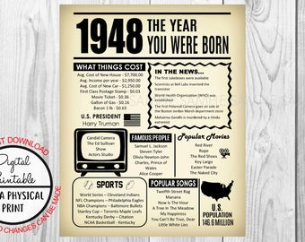 1948 The Year You Were Born, 70th Birthday Poster Sign, Back in 1948 Newspaper Style Poster, Printable, Instant Download, 70 years ago