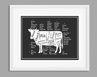 Butcher Print, Kitchen Print, Wall Art, Butcher Diagram, Prints, Butcher Art, Kitchen Wall Art, Kitchen Decor, Gift for Chef, Gift for Cook