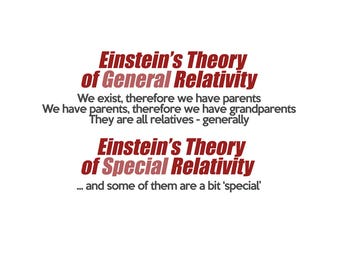 T-SHIRT: Einstein / Theory Of Relativity - Classic T-Shirt & Ladies Fitted Tee - (LazyCarrot)