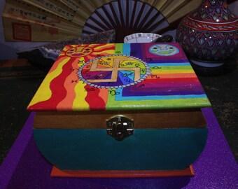 Sacred Swastika Labradorite Sun And Moon Zodiac Trinket Box Gift Set