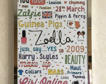 ZOELLA POSTER // youtube superstar