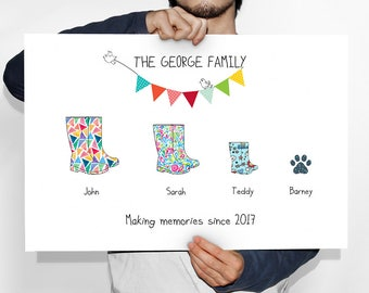 Personalised family Wellington boot print, personalized, Wall art, Home decor, Family print, new home gift, poster, birthday gift, family