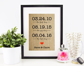 Wedding Gift, Anniversary Gifts for Men, Personalized Wedding Gifts for Couple, Bridal Shower Gifts for Husband Gift for Bride and Groom