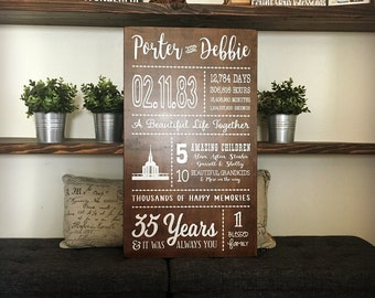35th Anniversary Gift for Wife, It Was Always You Sign, Personalized Wood Anniversary Gift for Couples, Husband Anniversary