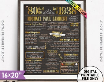 "1938 Birthday Poster, 80th Birthday Gift, 1938 Bday, Back in 1938 Flashback 80 Years Ago, Chalkboard Style PRINTABLE 8x10/16x20"" 1938 Poster"