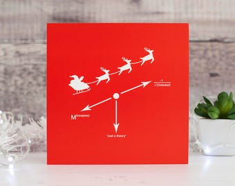 Science xmas card, physics, force calculation santa and reindeer, unique christmas season card
