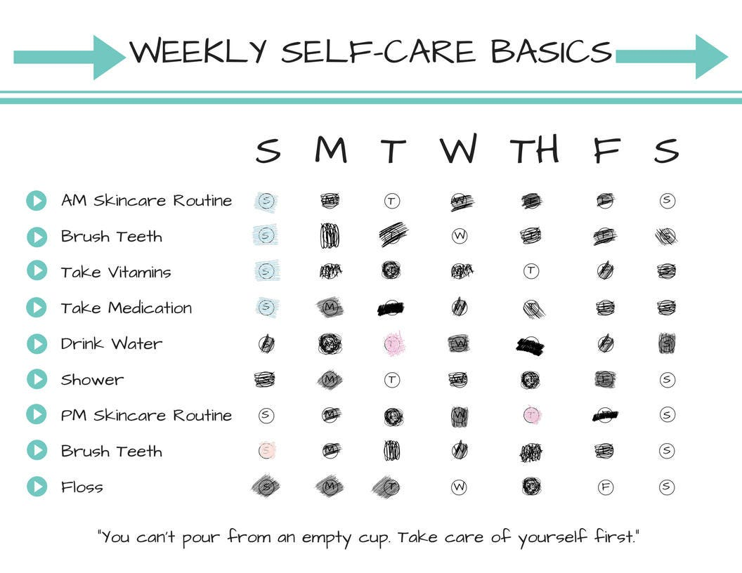 self care plan template - weekly self care basics chart printable instant download