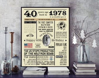 40th Birthday 1978 Chalkboard Poster Sign, Personalized, Instant Download Digital Printable File, 40 Years Ago in 1978,40th Birthday Gift