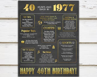 Printable 40th Birthday Chalkboard Sign, Back in 1977, Birthday Gift, Birthday Poster, 1977 Poster, Digital, Download, Sign, MB026