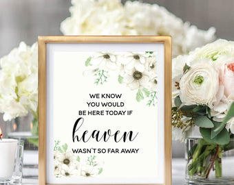 In Loving Memory Sign, Wedding Memorial Sign, Printable Remembrance Sign, Floral Watercolor, Rustic Wedding, Watercolor Anemone #A001