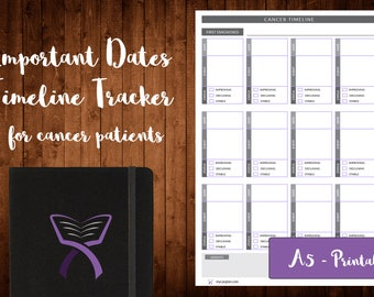 Important Dates Timeline Tracker for Cancer Patients, Cancer Timeline, Cancer Roadmap, Important Health Dates, Cancer Planner, Cancer Gifts