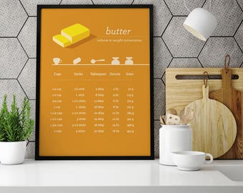 kitchen conversion chart, butter conversion table poster, butter conversion,kitchen art print,kitchen metric conversions table, baking chart