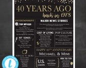 EDITABLE - 40th Anniversary Poster - 1978 Poster- Back in 1978 - Customized with Name - Printable File, Edit yourself - Templett