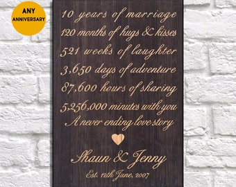 Personalised gift 10 year anniversary gifts Wood wall decor 10th Anniversary gift for Men gift for Women gift for Wife Panel effect Wood art
