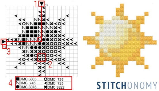Example of a cross stitch pattern, right click to download - its free!