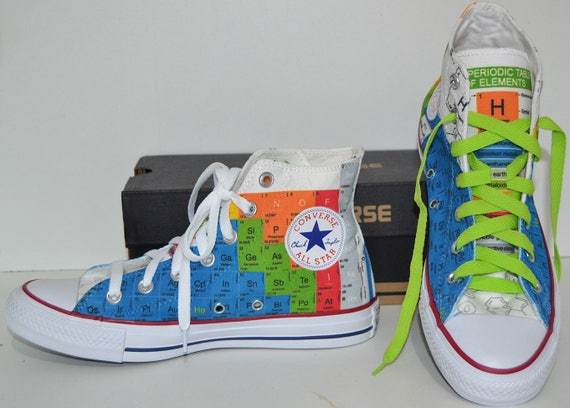 Periodic table of elements tennis shoes periodic diagrams science periodic table custom shoes converse urtaz Choice Image