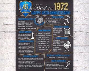 45th Anniversary Chalkboard Poster Sign Royal Blue & Gold, Anniversary Gift Poster Print, Married in 1972, 45 Years Ago, Digital File - 568