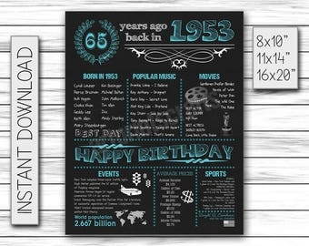 1953 Birthday Sign, 65th Birthday Party, 65th Chalkboard, 65th Birthday Poster, 65th Decor, Gift for 65th, Happy 65th Printable DIGITAL FILE