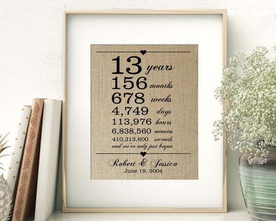 Thirteenth Wedding Anniversary Gift: 13th Wedding Anniversary Gift For Wife Husband 13 Years