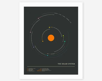 THE SOLAR SYSTEM (Giclée Fine Art Print, Photo Print or Poster Print) Minimal version