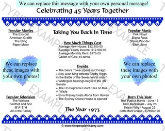 45th Wedding Anniversary 1973 Personalized Print